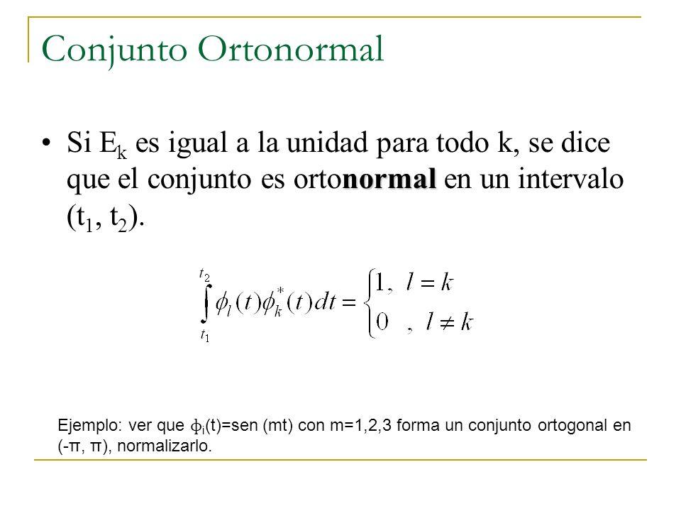 Conjunto Ortonormal Si Ek es igual a la unidad para todo k, se dice que el conjunto es ortonormal en un intervalo (t1, t2).