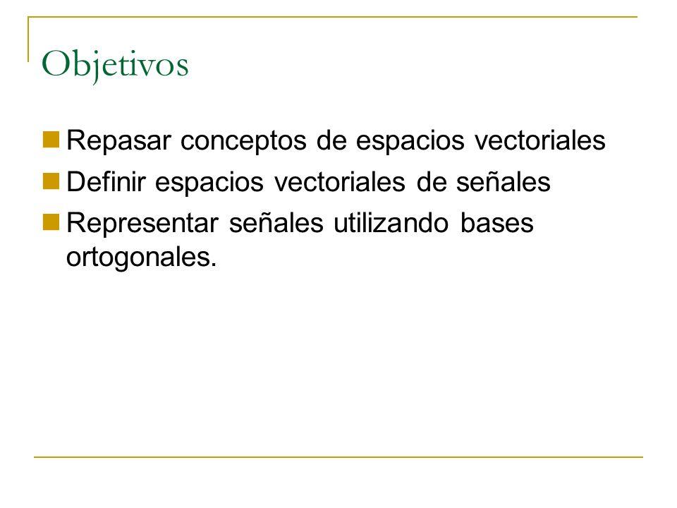 Objetivos Repasar conceptos de espacios vectoriales