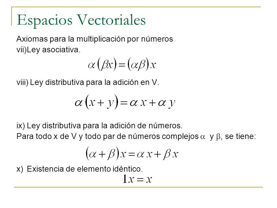 Espacios Vectoriales Axiomas para la multiplicación por números