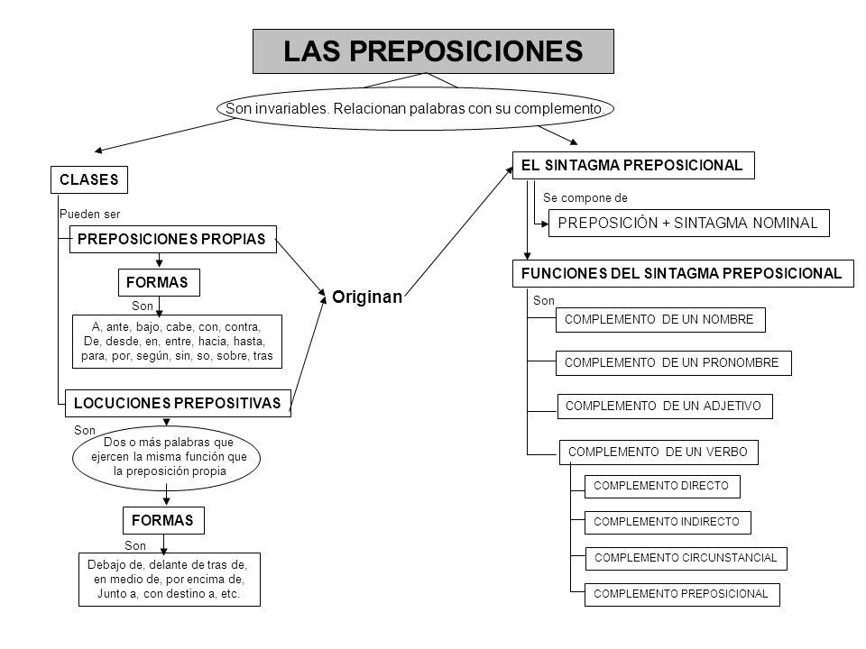 LAS PREPOSICIONES Originan