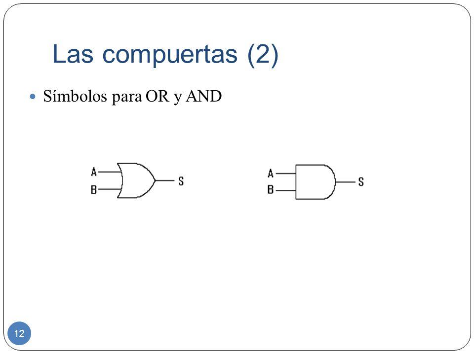 Las compuertas (2) Símbolos para OR y AND