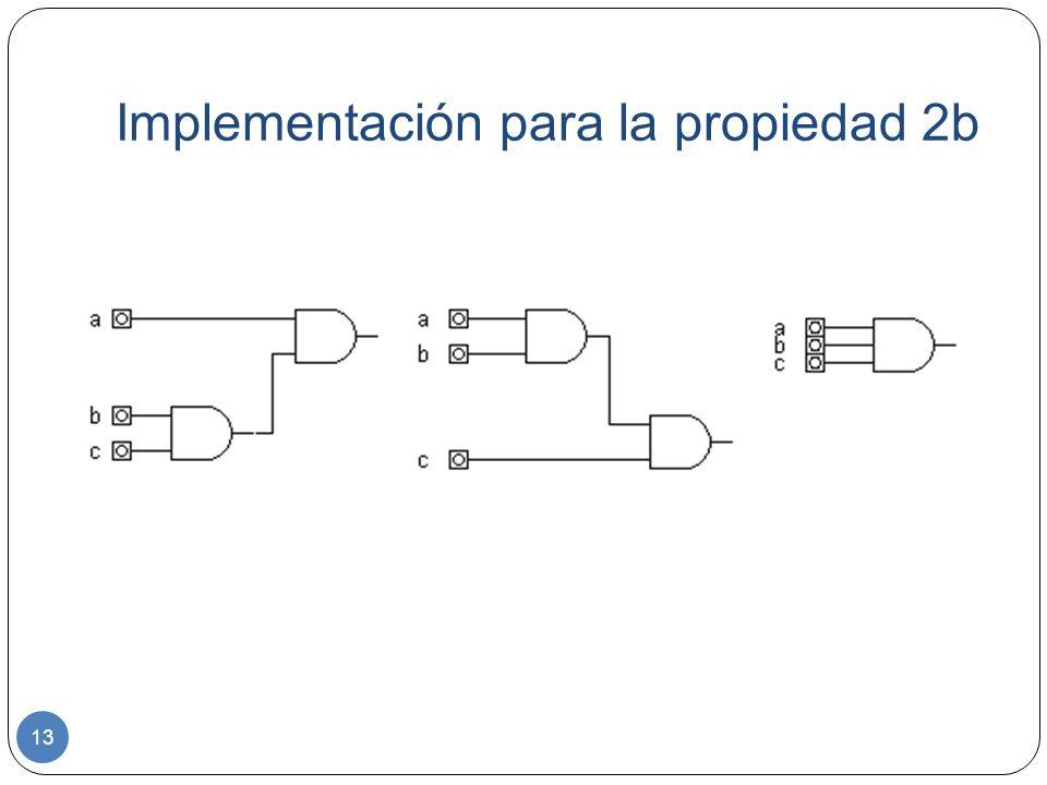 Implementación para la propiedad 2b