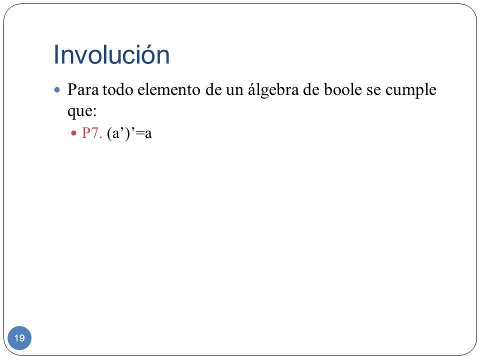 Involución Para todo elemento de un álgebra de boole se cumple que:
