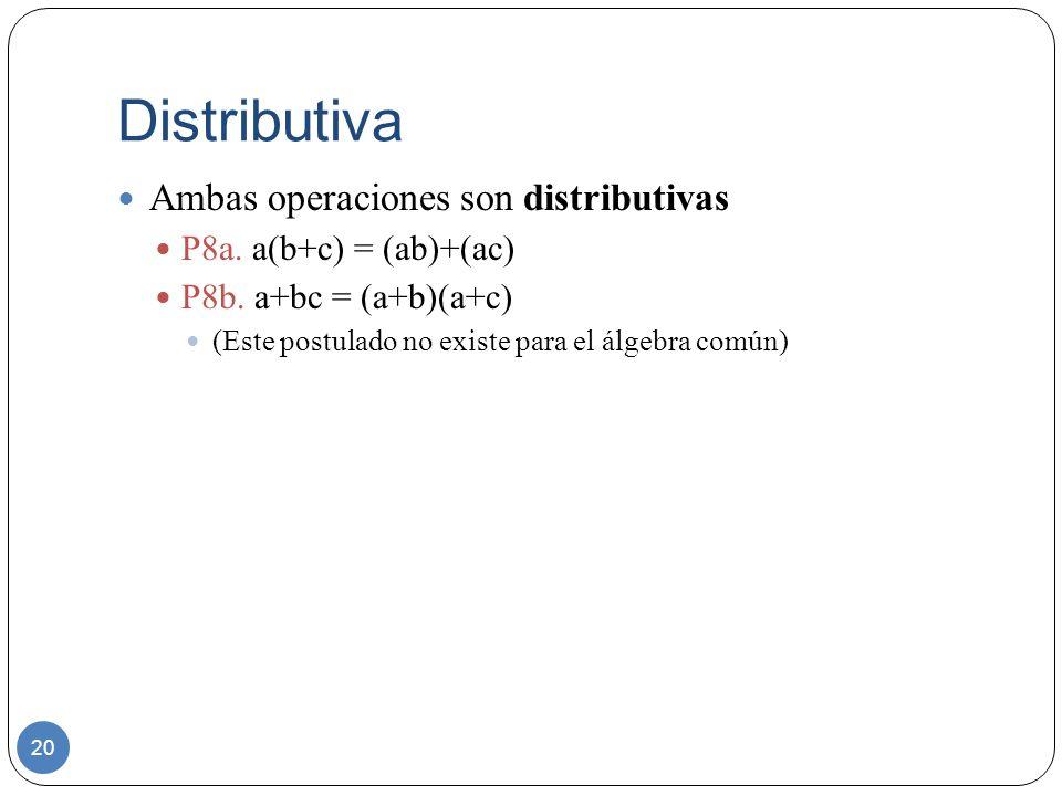 Distributiva Ambas operaciones son distributivas