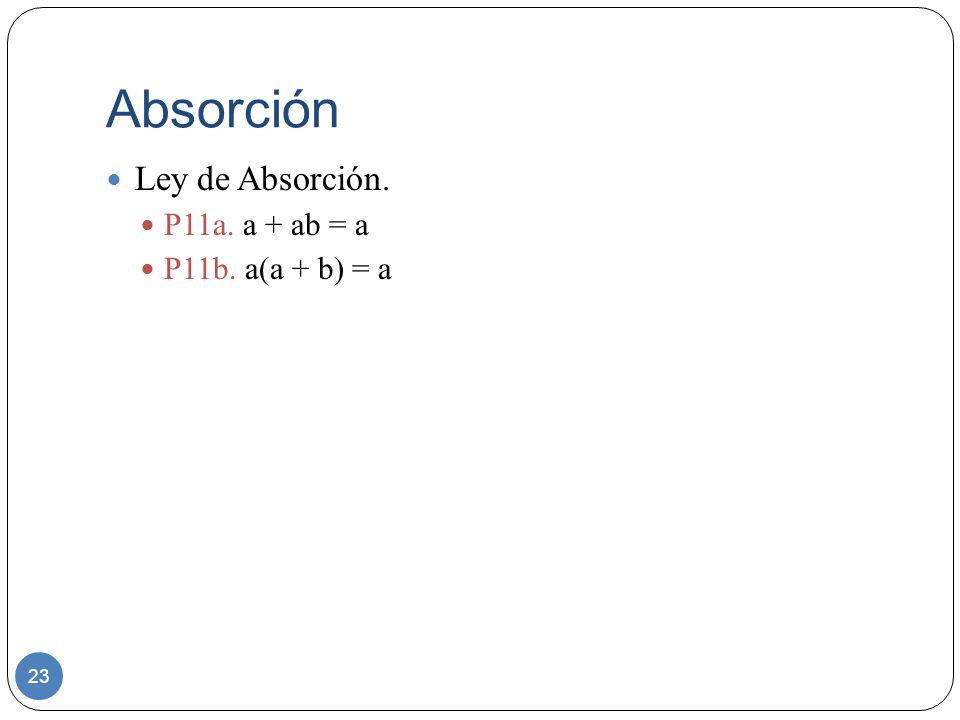 Absorción Ley de Absorción. P11a. a + ab = a P11b. a(a + b) = a