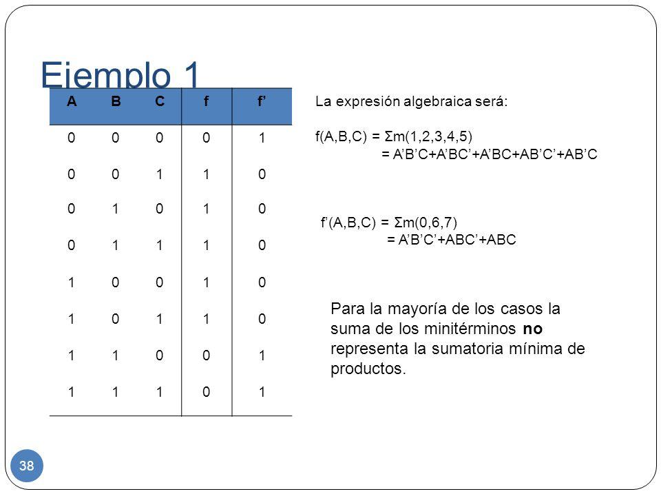 Ejemplo 1 A. B. C. f. f' 1. La expresión algebraica será: f(A,B,C) = Σm(1,2,3,4,5) = A'B'C+A'BC'+A'BC+AB'C'+AB'C.