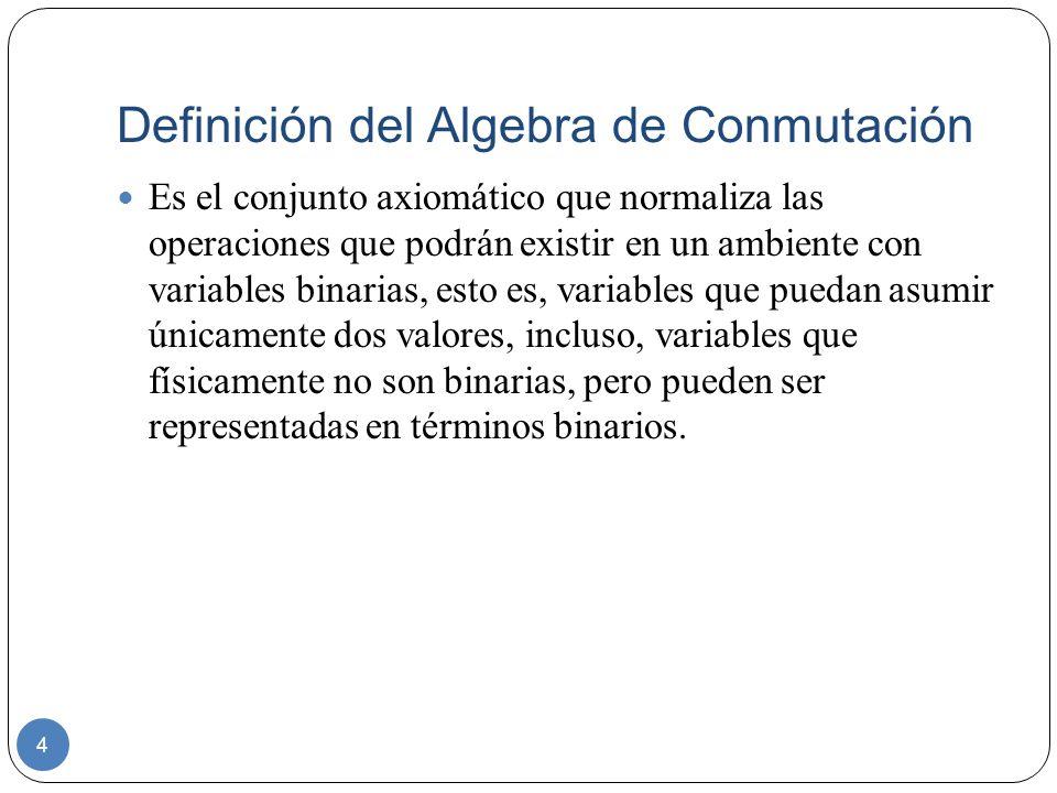 Definición del Algebra de Conmutación