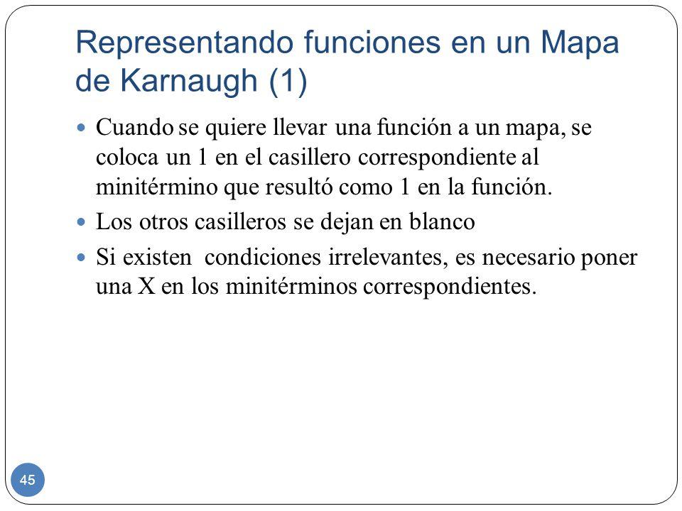 Representando funciones en un Mapa de Karnaugh (1)