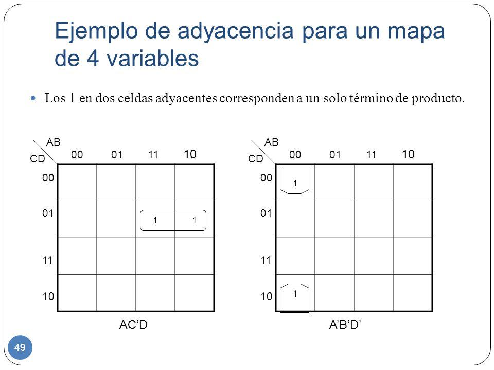 Ejemplo de adyacencia para un mapa de 4 variables