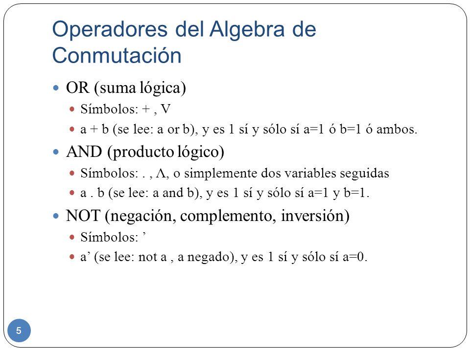 Operadores del Algebra de Conmutación
