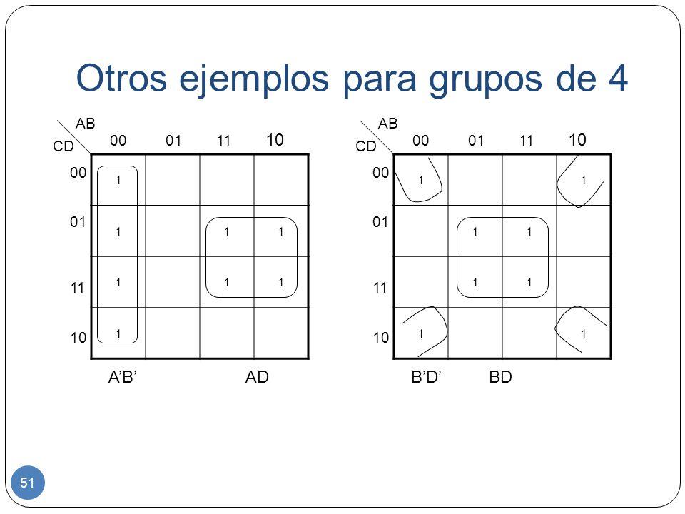 Otros ejemplos para grupos de 4