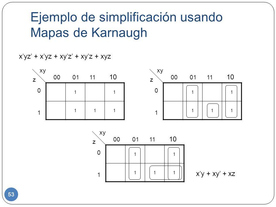 Ejemplo de simplificación usando Mapas de Karnaugh