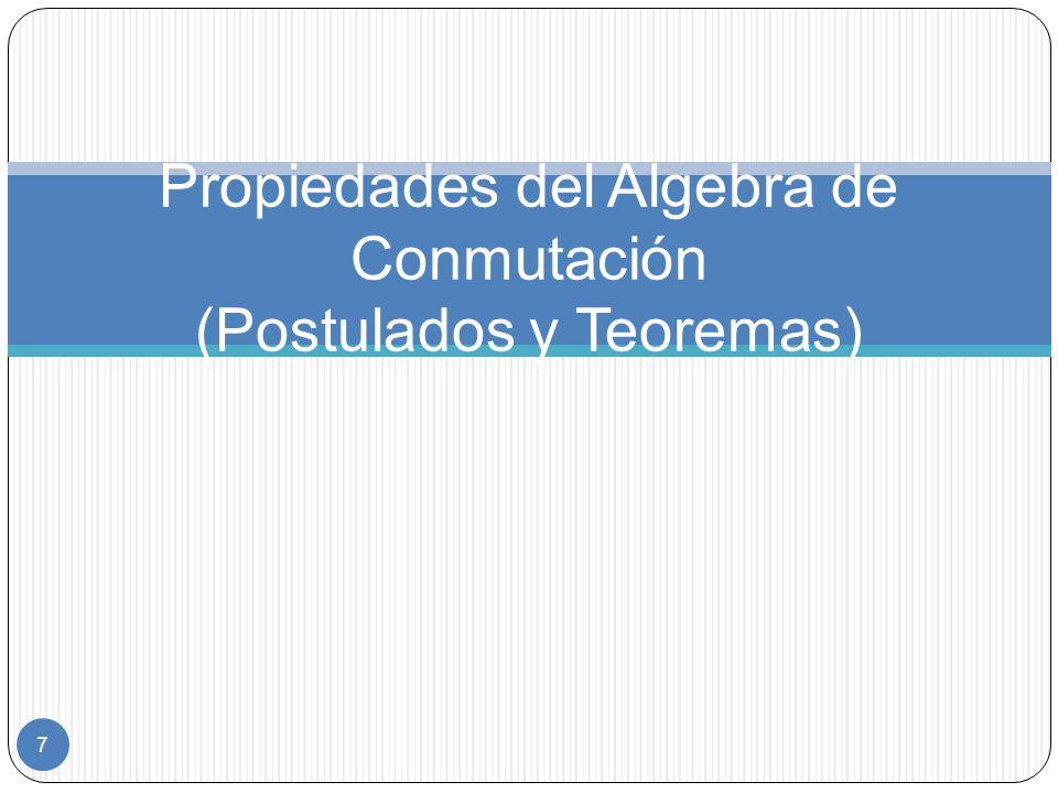 Propiedades del Algebra de Conmutación (Postulados y Teoremas)