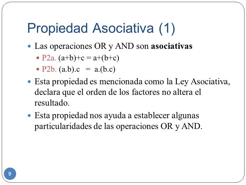 Propiedad Asociativa (1)