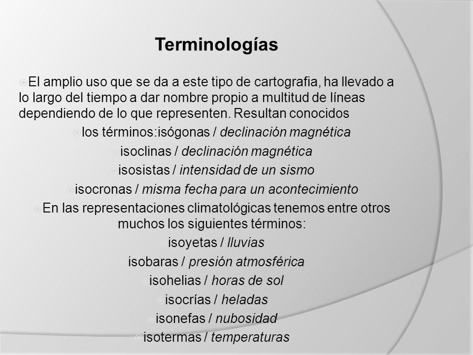 Terminologías