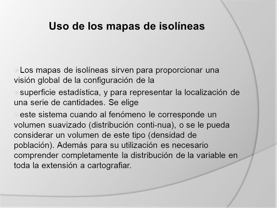 Uso de los mapas de isolíneas