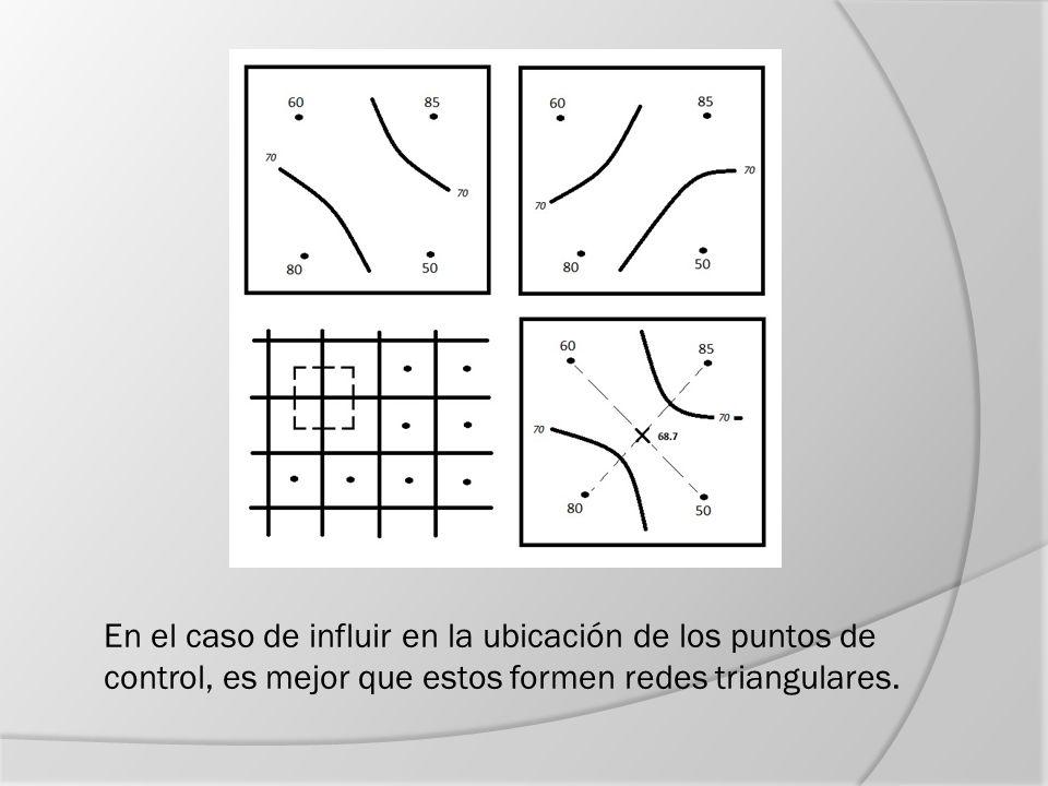 En el caso de influir en la ubicación de los puntos de control, es mejor que estos formen redes triangulares.