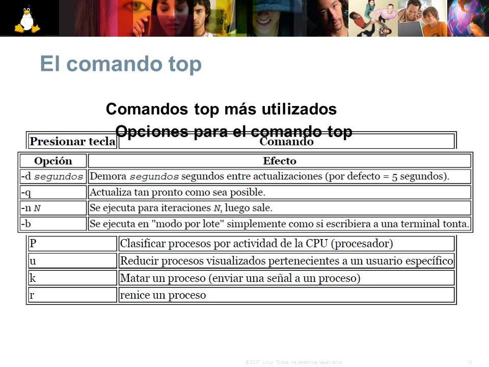 Comandos top más utilizados Opciones para el comando top