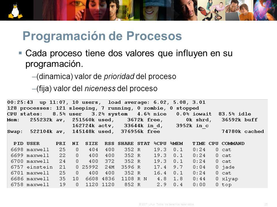 Programación de Procesos