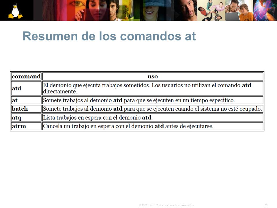 Resumen de los comandos at