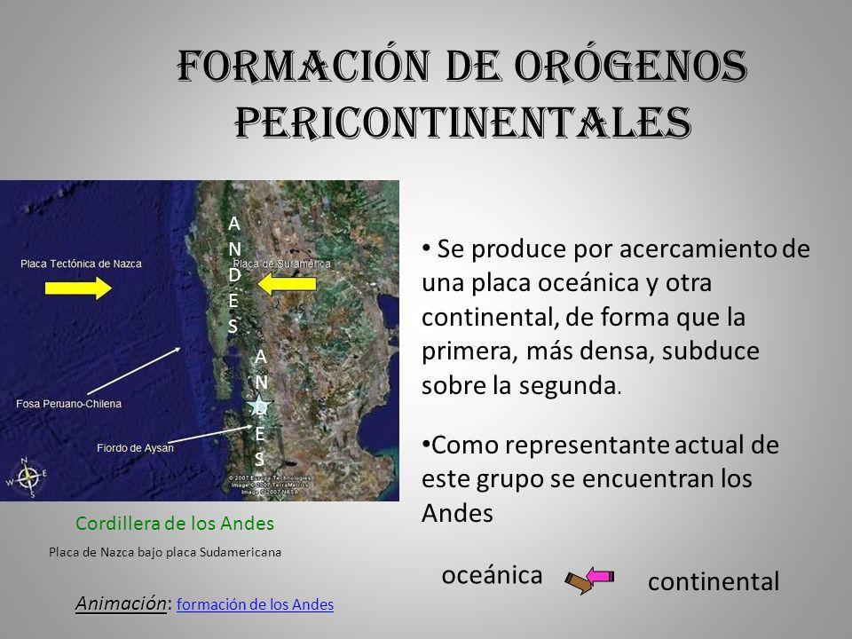 Formación de orógenos pericontinentales
