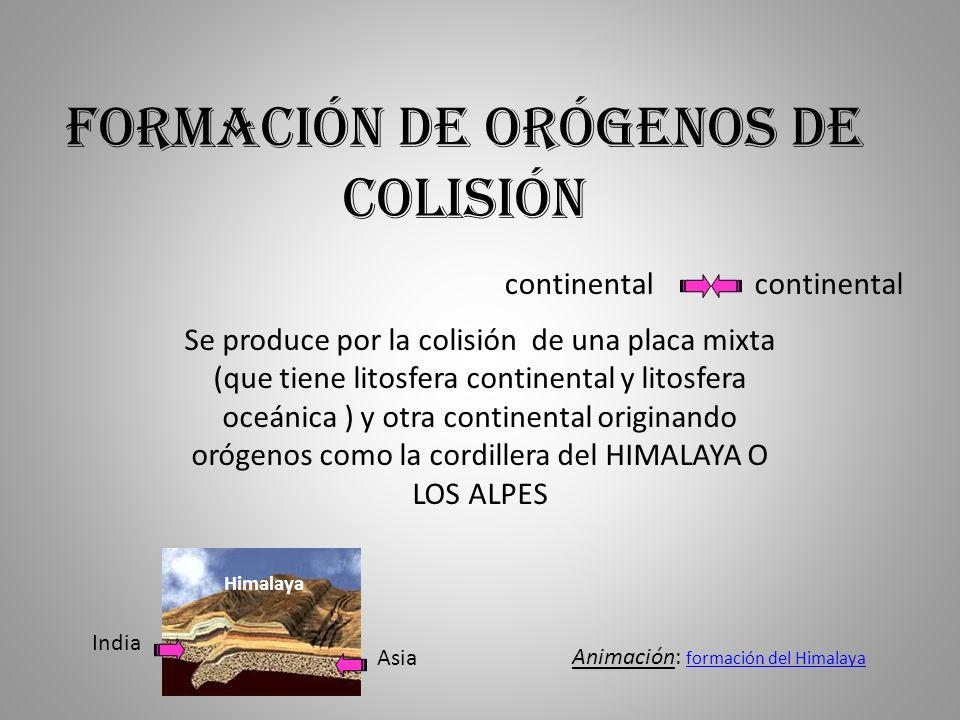 Formación de orógenos de colisión