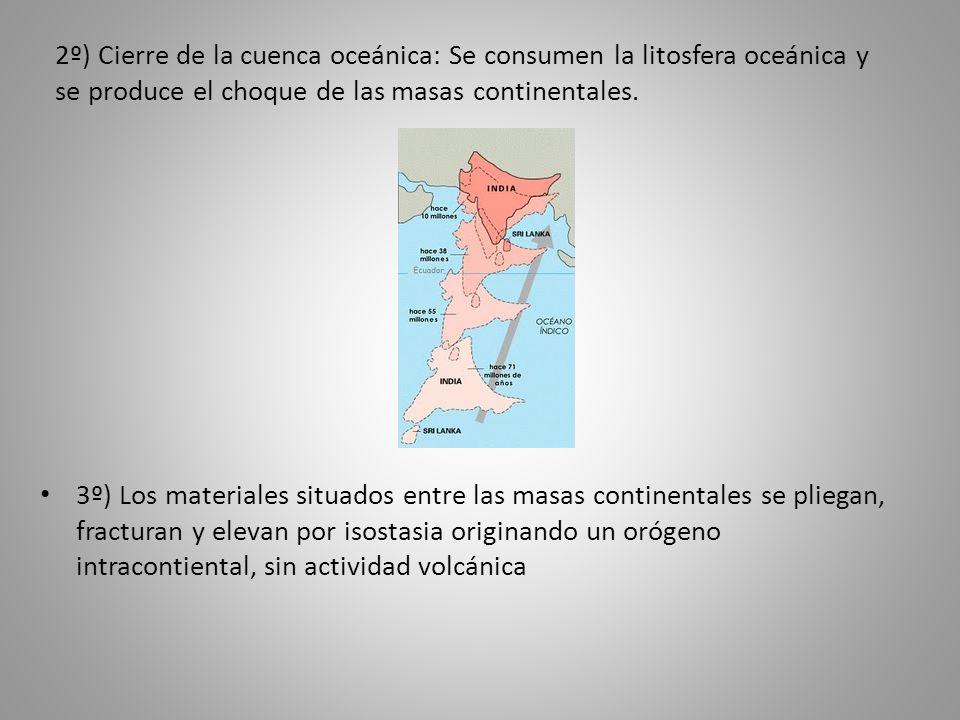 2º) Cierre de la cuenca oceánica: Se consumen la litosfera oceánica y se produce el choque de las masas continentales.