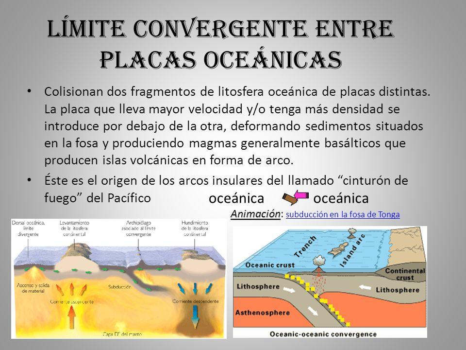 Límite convergente entre placas oceánicas