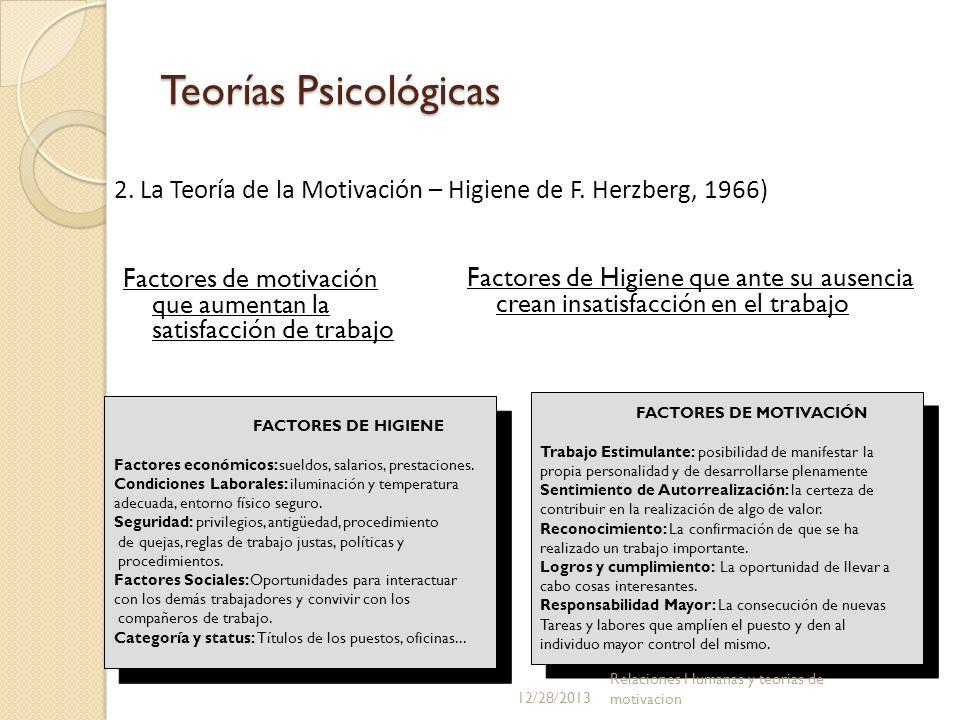 Teorías Psicológicas2. La Teoría de la Motivación – Higiene de F. Herzberg, 1966) Factores de motivación que aumentan la satisfacción de trabajo.