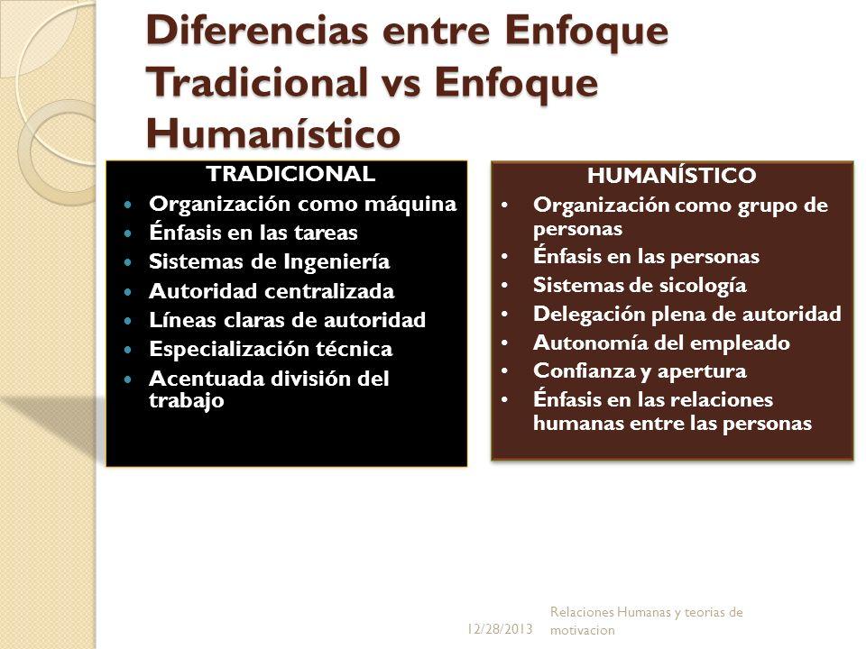 Diferencias entre Enfoque Tradicional vs Enfoque Humanístico