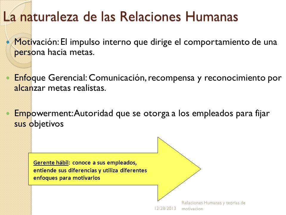 La naturaleza de las Relaciones Humanas