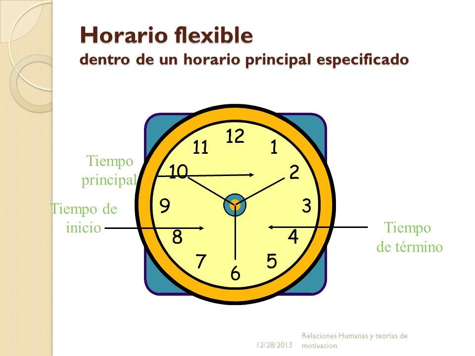 Horario flexible dentro de un horario principal especificado