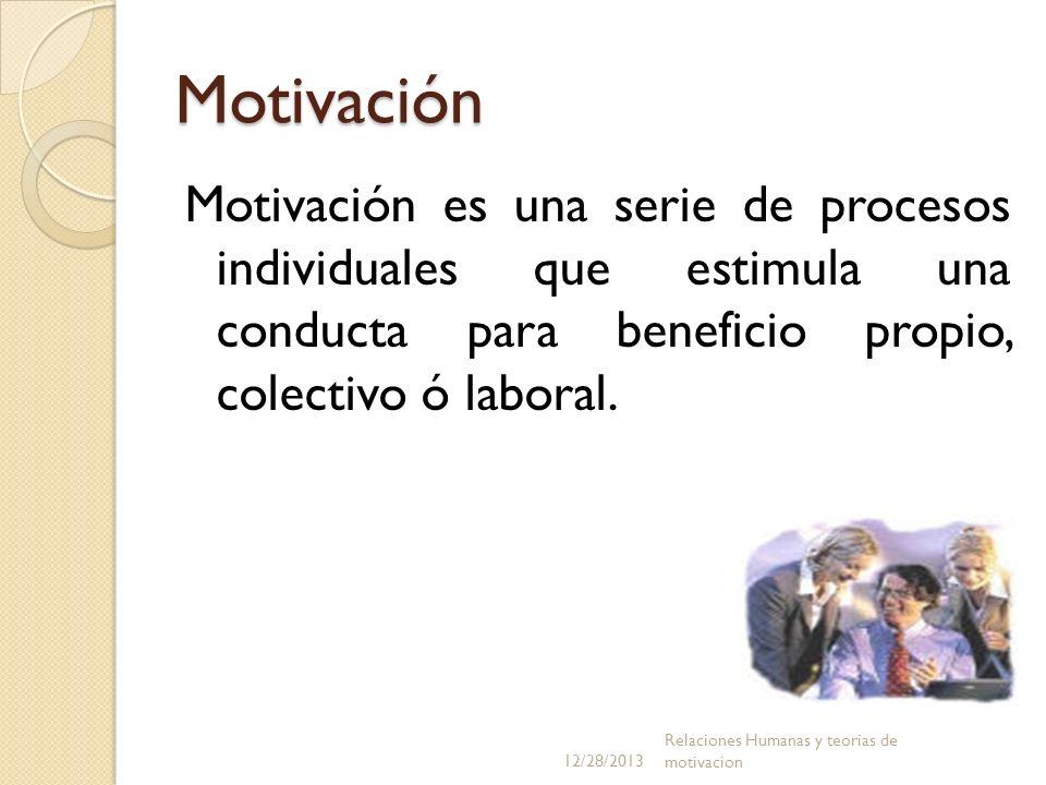 MotivaciónMotivación es una serie de procesos individuales que estimula una conducta para beneficio propio, colectivo ó laboral.
