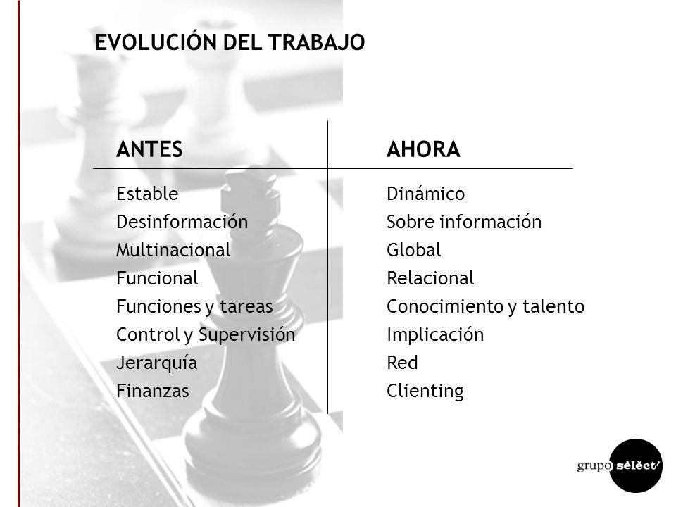 EVOLUCIÓN DEL TRABAJO ANTES AHORA Estable Dinámico