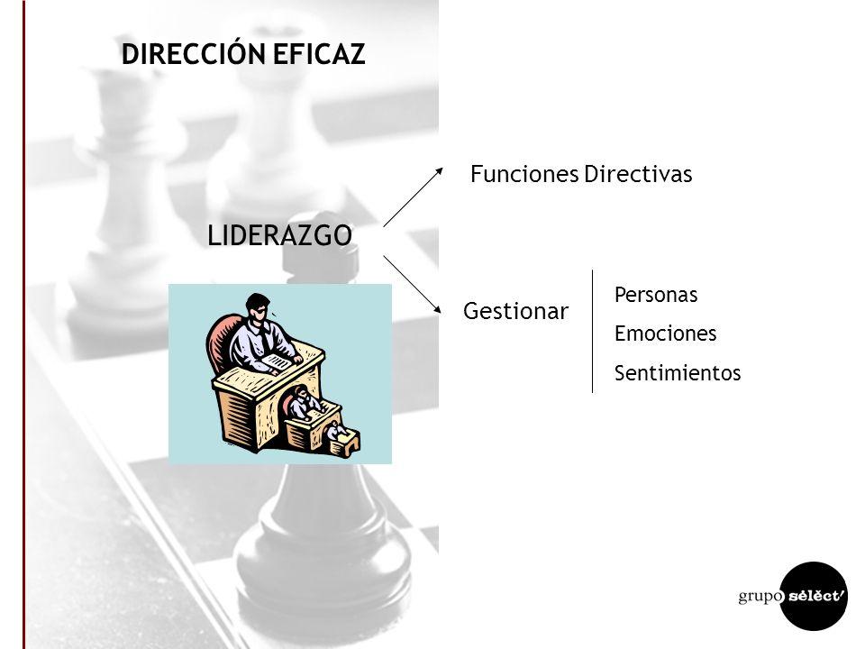 DIRECCIÓN EFICAZ LIDERAZGO Funciones Directivas Gestionar Personas