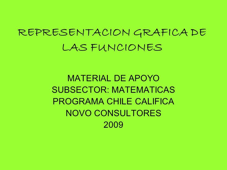 REPRESENTACION GRAFICA DE LAS FUNCIONES
