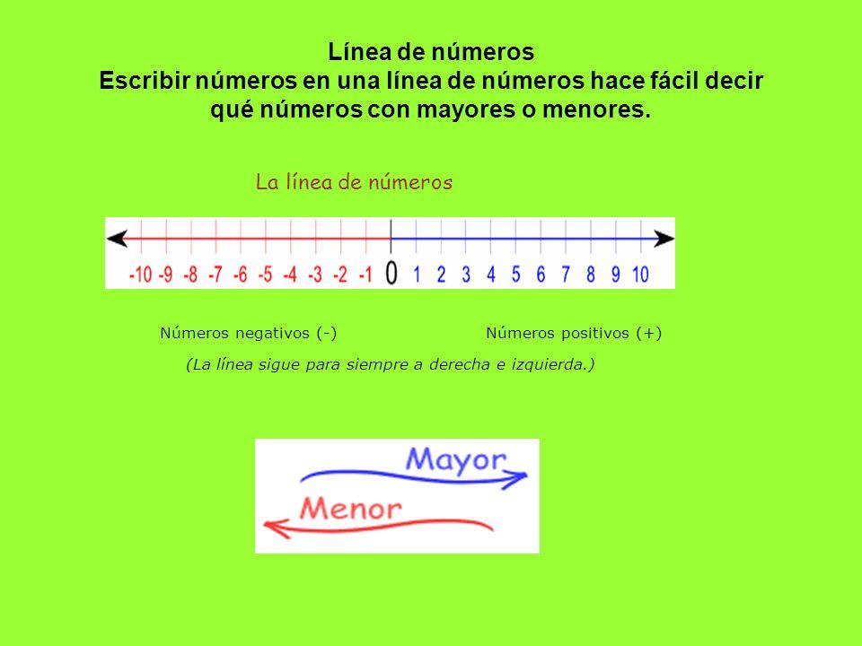 (La línea sigue para siempre a derecha e izquierda.)