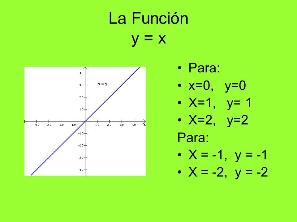 La Función y = x Para: x=0, y=0 X=1, y= 1 X=2, y=2 X = -1, y = -1