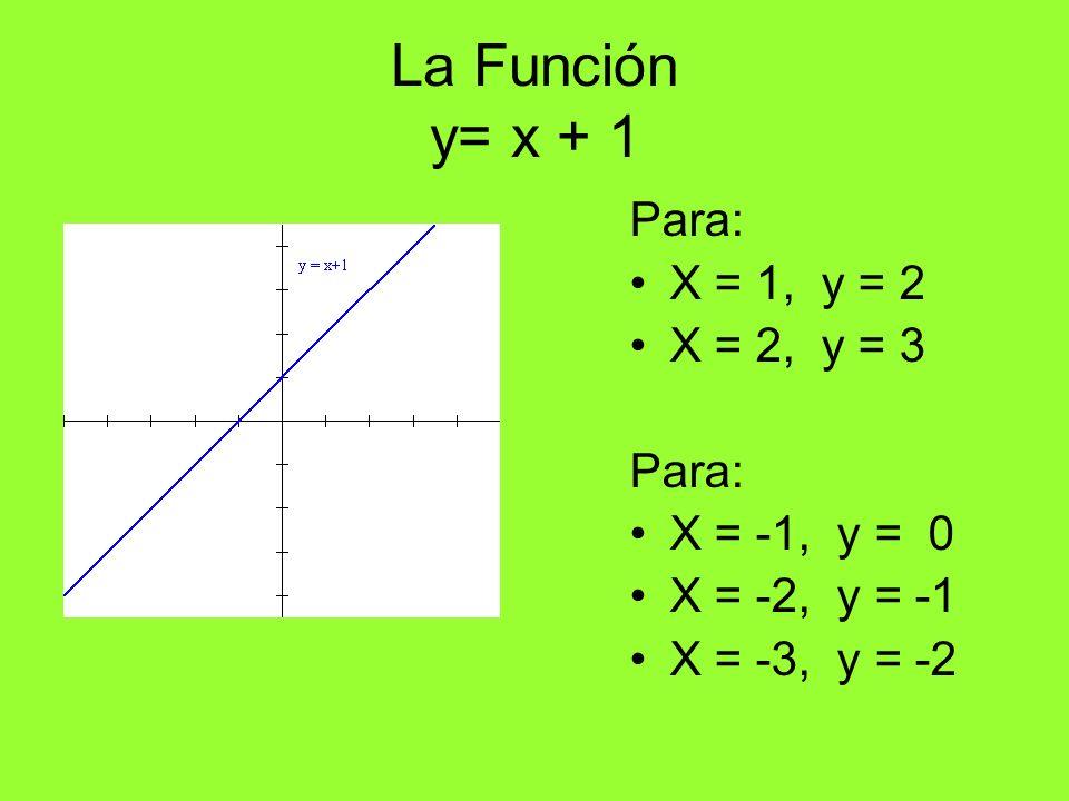 La Función y= x + 1 Para: X = 1, y = 2 X = 2, y = 3 X = -1, y = 0
