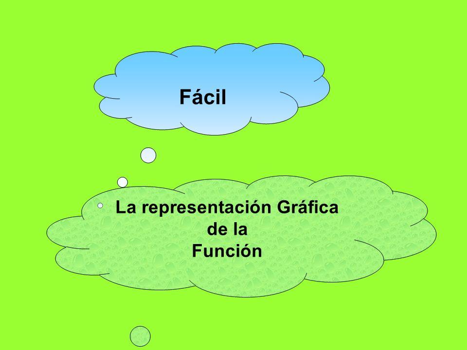 La representación Gráfica