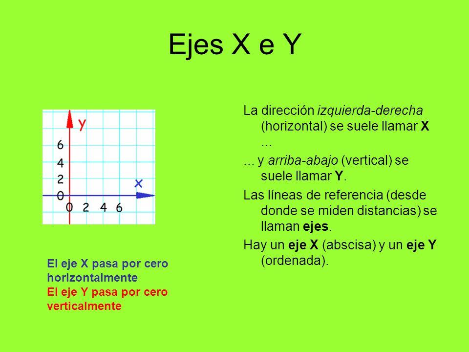 Ejes X e Y La dirección izquierda-derecha (horizontal) se suele llamar X ... ... y arriba-abajo (vertical) se suele llamar Y.