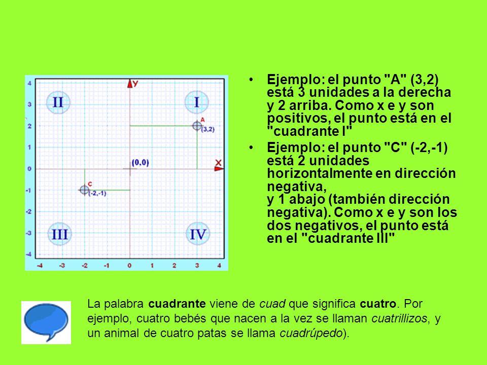 Ejemplo: el punto A (3,2) está 3 unidades a la derecha y 2 arriba