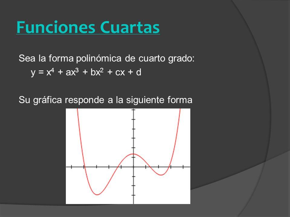 Funciones Cuartas Sea la forma polinómica de cuarto grado: y = x4 + ax3 + bx2 + cx + d Su gráfica responde a la siguiente forma