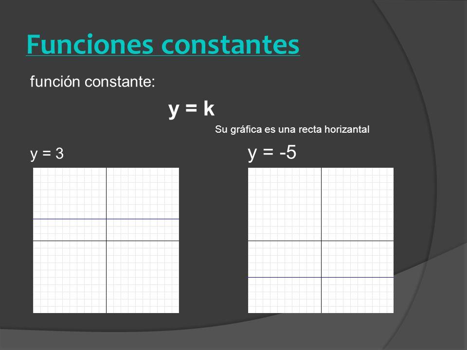 Funciones constantes función constante: y = k y = 3 y = -5