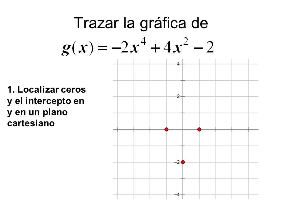 Trazar la gráfica de 1. Localizar ceros y el intercepto en y en un plano cartesiano