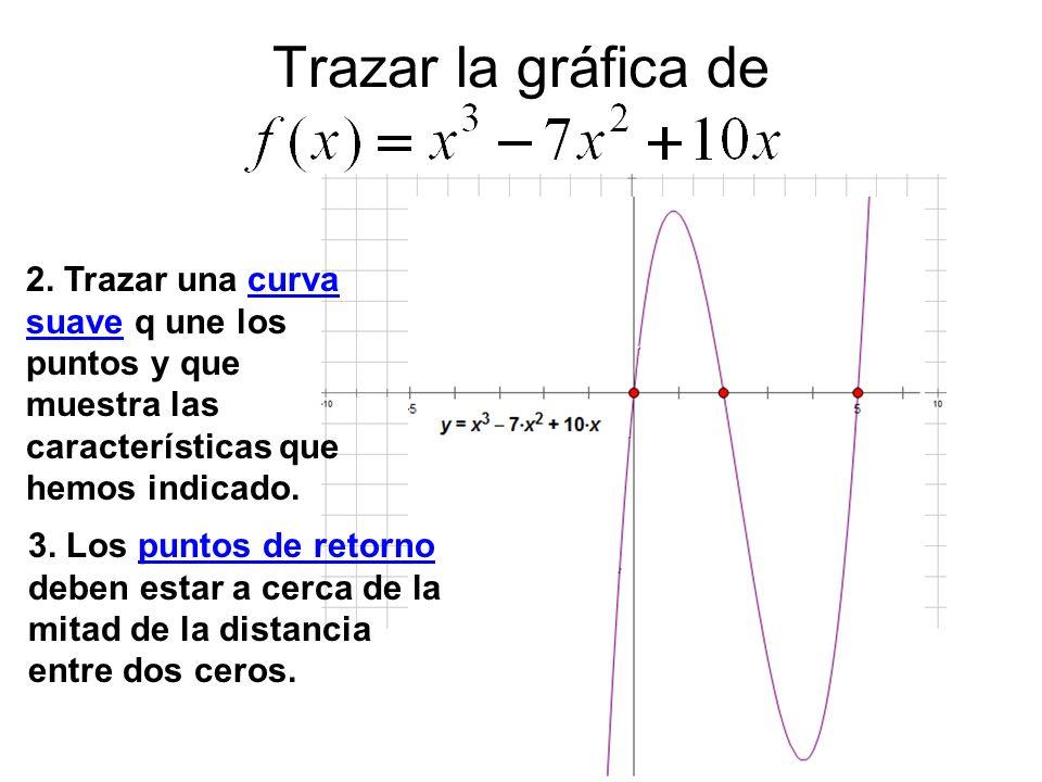 Trazar la gráfica de2. Trazar una curva suave q une los puntos y que muestra las características que hemos indicado.