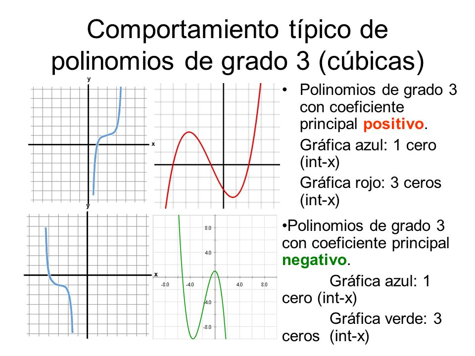 Comportamiento típico de polinomios de grado 3 (cúbicas)