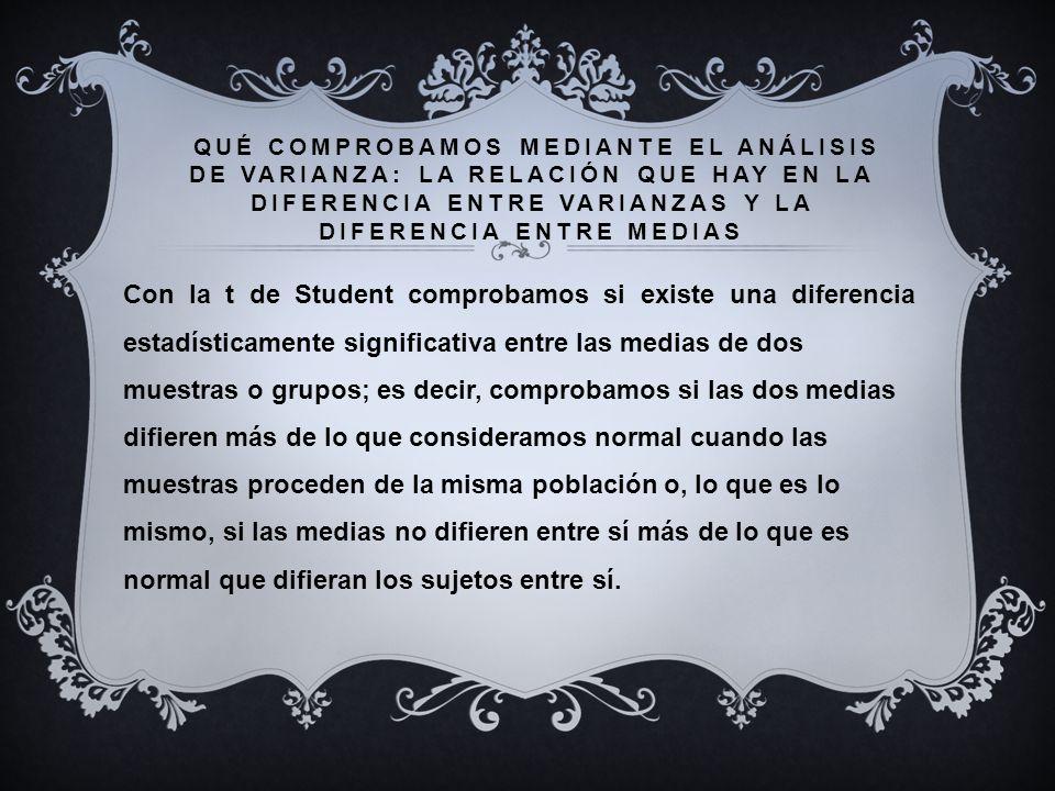 Qué comprobamos mediante el análisis de varianza: La relación que hay en la diferencia entre varianzas y la diferencia entre medias