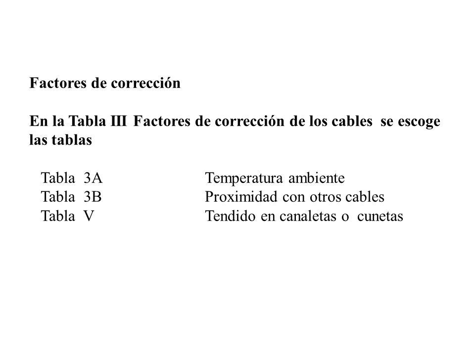 Factores de corrección