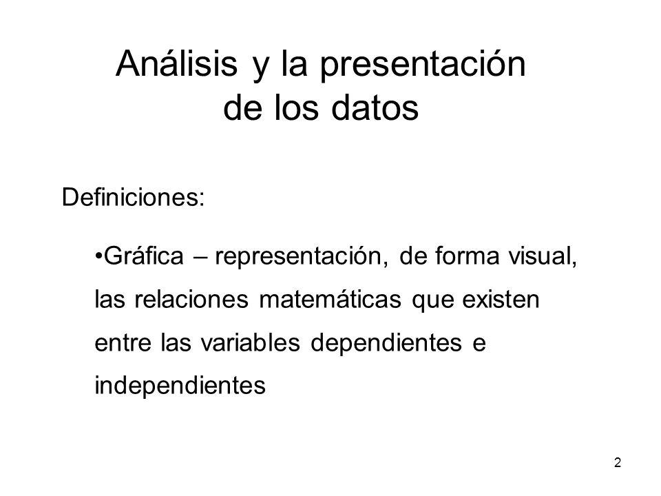 Análisis y la presentación de los datos